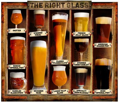 The right glassware for your beer